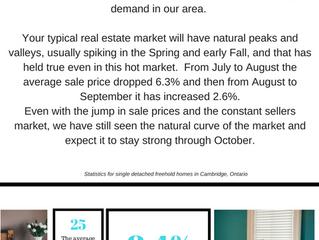 September Market Update