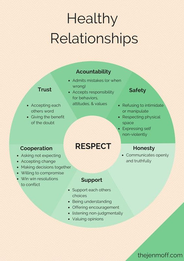 Building Healthy Relationships In Local Government