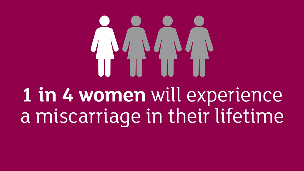 1 in 4 women will experience a miscarriage  in their lifetime