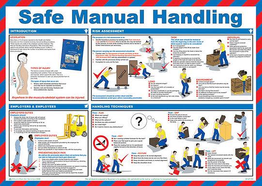 CLICK MEDICAL SAFE MANUAL HANDLING POSTER A597