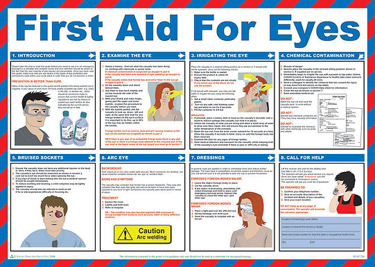 CLICK MEDICAL FIRST AID FOR EYES POSTER A602