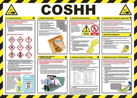 CLICK MEDICAL COSHH POSTER A704