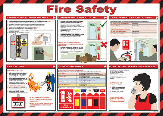 CLICK MEDICAL FIRE SAFETY POSTER A616