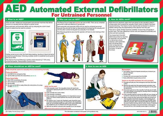 CLICK MEDICAL DEFIBRILLATOR GUIDE A625