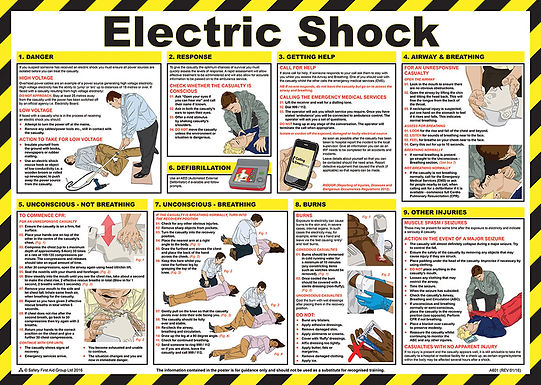 CLICK MEDICAL ELECTRIC SHOCK TREATMENT GUIDE A601