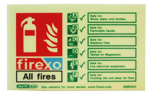 FIREXO EXTINGUISHER SIGN