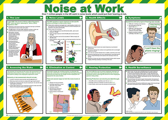 CLICK MEDICAL NOISE AT WORK POSTER A717