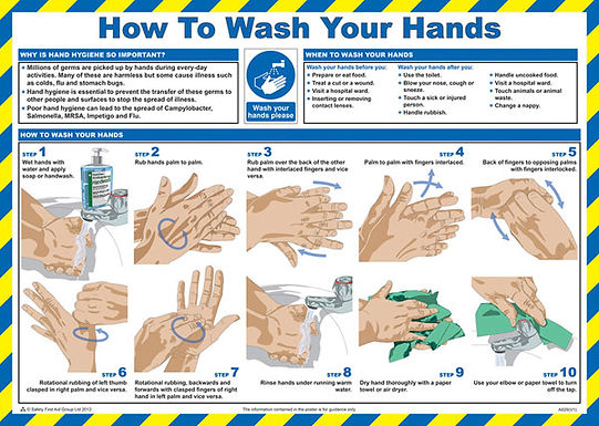 CLICK MEDICAL WASH YOUR HANDS POSTER A629
