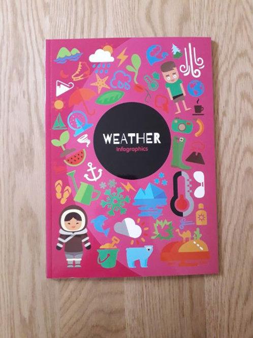 Weather Infographics