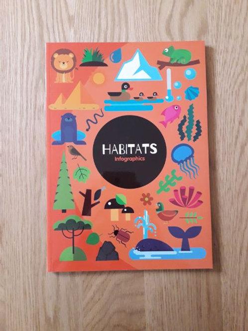 Habitats Infographics