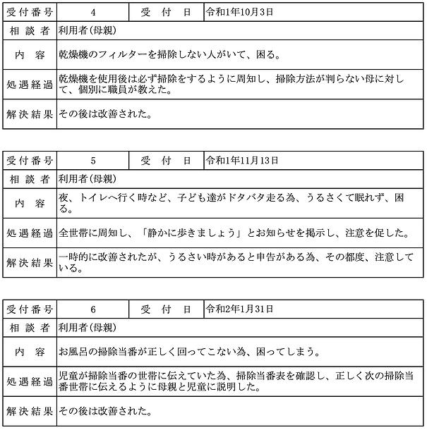 令和2苦情_若竹荘.png