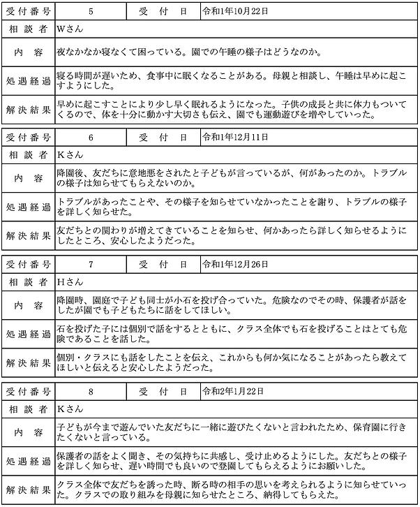 令和2苦情_保育園.png