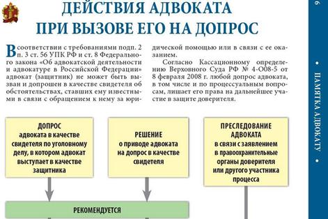 Конституционный  Суд  Российской  Федерации  запретил допрашивать  адвоката  без  постановления  суд