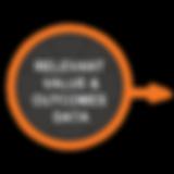 Lifecycle_OrangeCircle.png