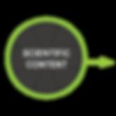 Lifecycle_GreenCircle.png