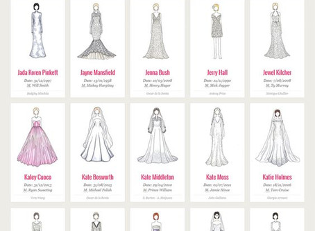 100 Most Iconic Wedding Dresses Infographic