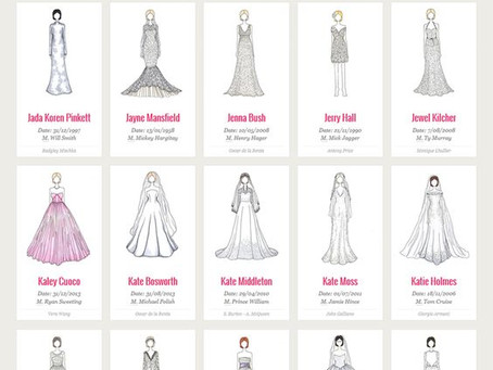 100 Most Iconic Wedding Dresses Infographic