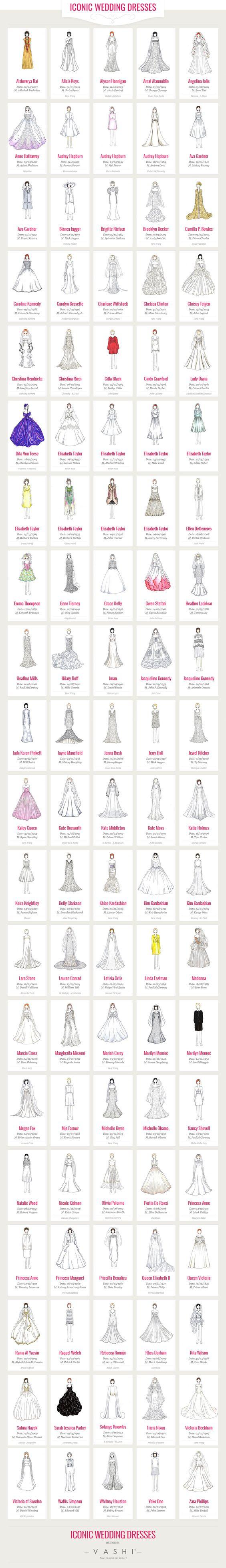 100 most iconic wedding dresses