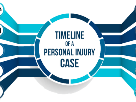 What Make a Personal Injury Case