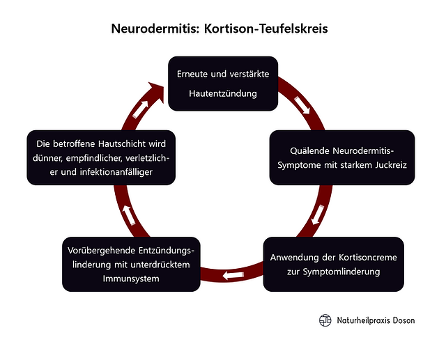 baby, kinder neurodermitis.png