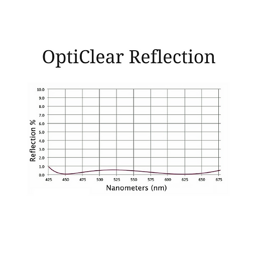 Opticlear.png