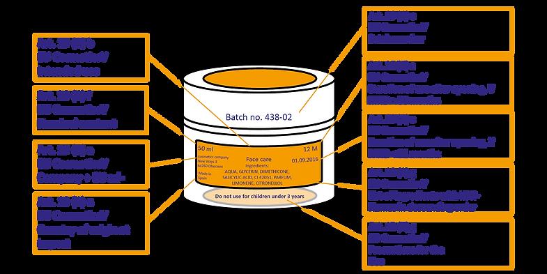 Kennzeichnung Kosmetik_EN.png