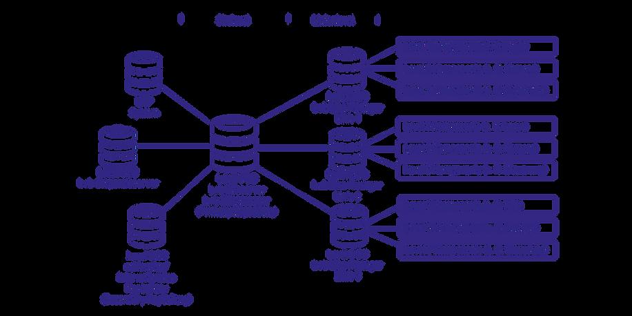 Datenbank2.png