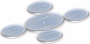 Computer Server & Network Support, IT Consulting in McAllen TX
