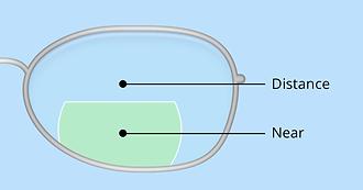bifocal-flat-top-330x173_1.25x.png