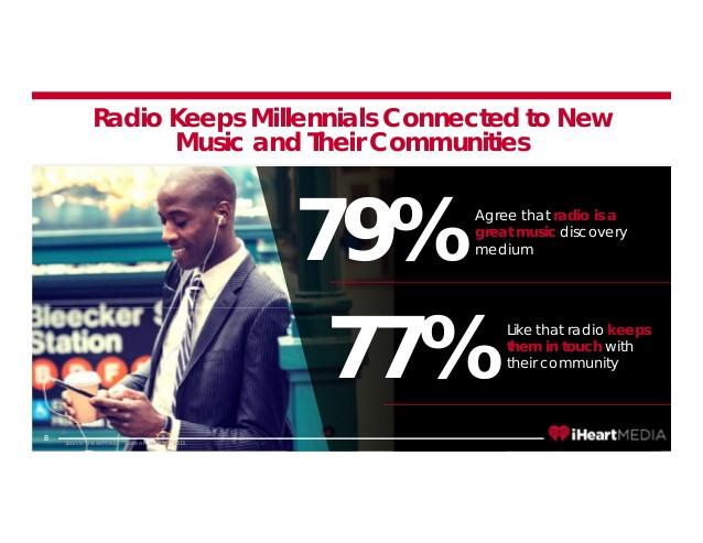 Cundill Millennials