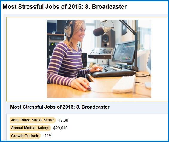 Cundill Broadcaster Stress