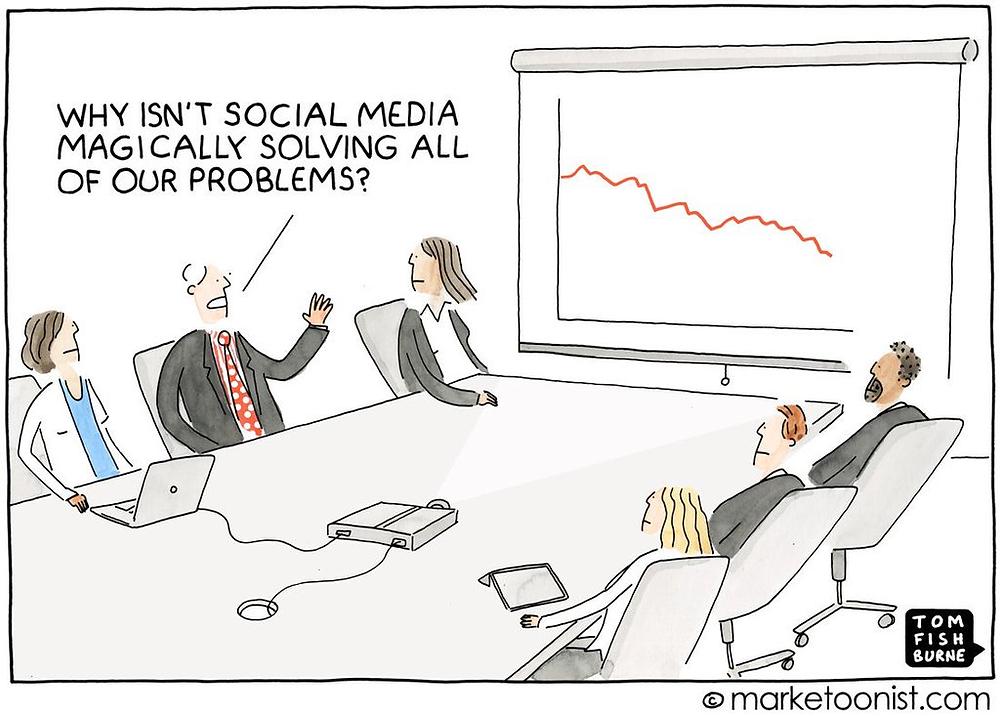Cundill Social Media Sucks