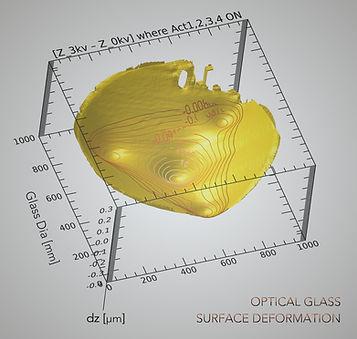 3D_IDL_ZYGO.jpg