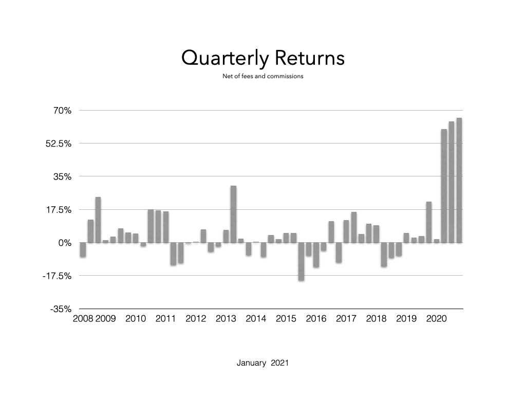 Quarterly January 21.001