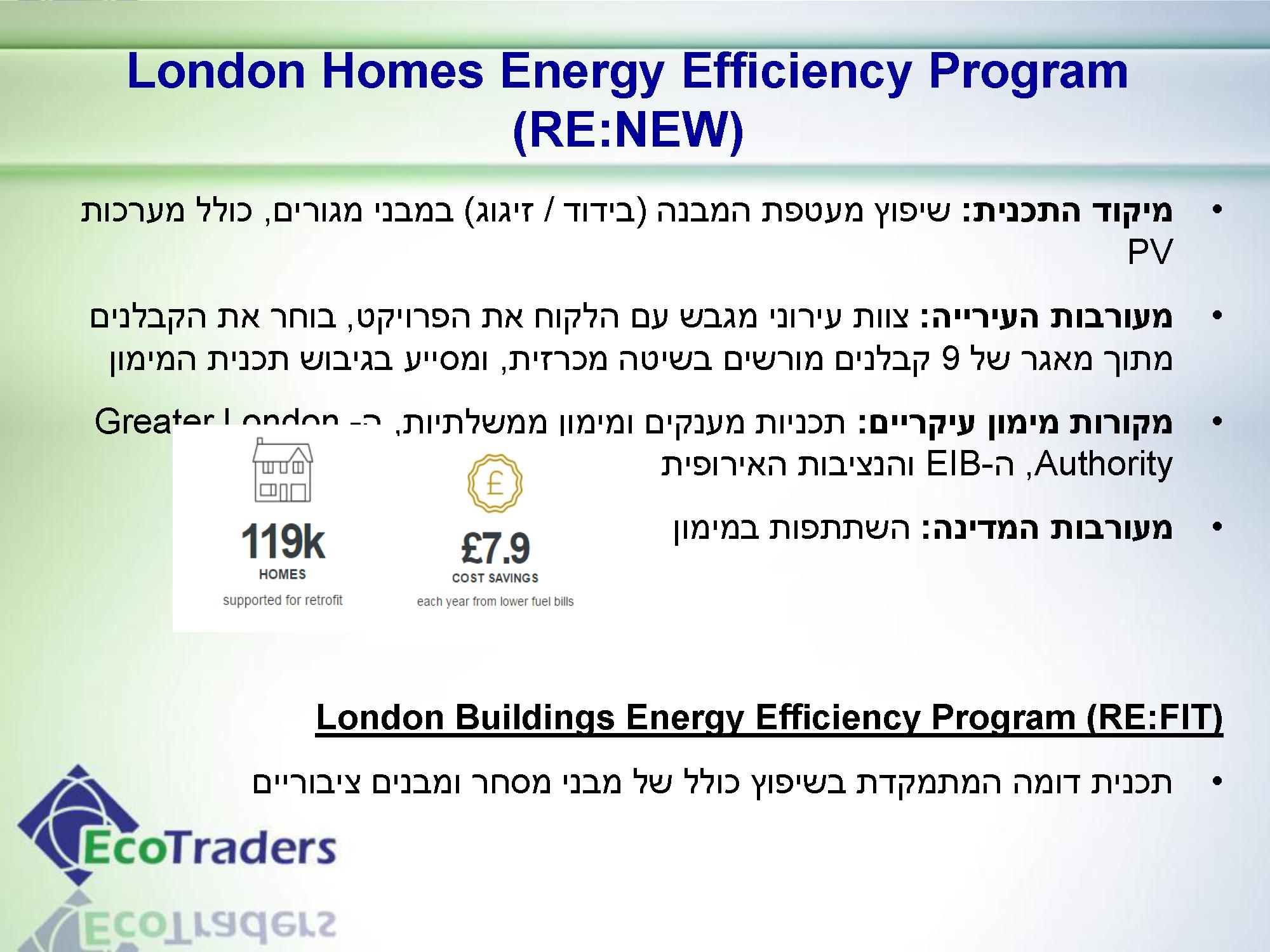 וועידת אנרגיה וכלכלה_מצגת רון קמרה 6