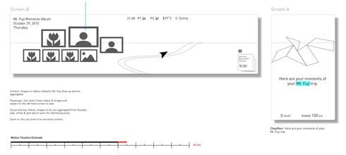 UX sprint 3.jpg