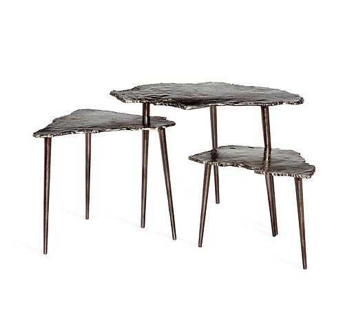 Aya Tables