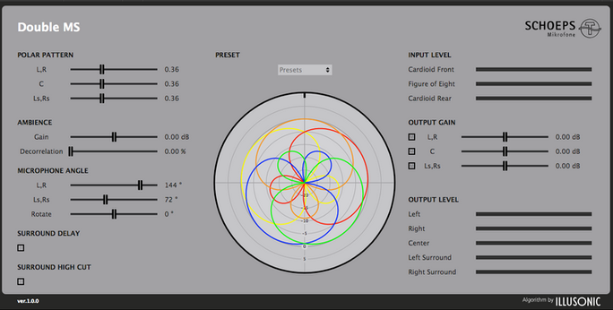 plugin de matrização do sistema Double Ms com infinitas possibilidades de tratamento: do mono ao binaural, do cinema ao VR