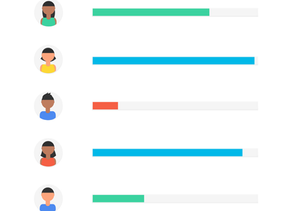 An Introduction to Employee NPS Scores: A Key Employee Engagement Metric