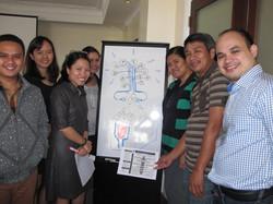 DSWD Synergy Program