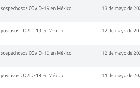 Datos abiertos sobre casos de Coronavirus COVID-19 en México