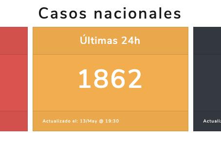 Monitoreo constante del COVID-19 en México