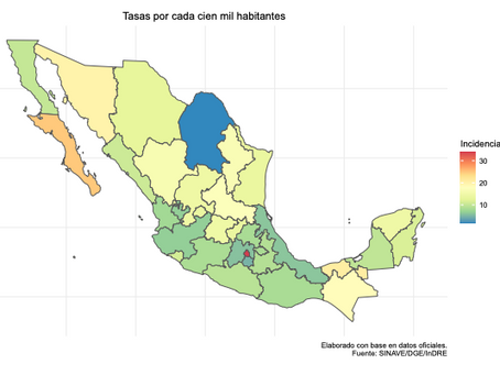 Descomposición factorial de los datos oficiales de COVID-19 en México