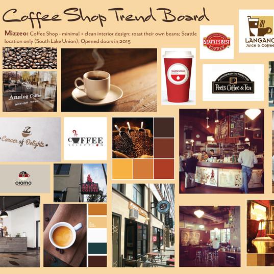 CoffeeTrendBoard.jpg