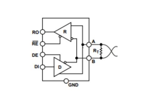 When to use termination resistors in RS-422/RS-485 and their implementation on DSBOARD-NX2