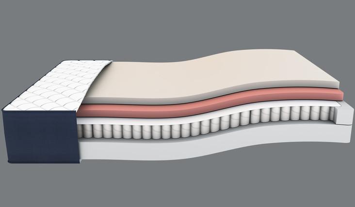 חתך של מזרן אורטופדי