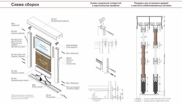 Системы раздвижения дверей шкафов купе от производителя МФВ