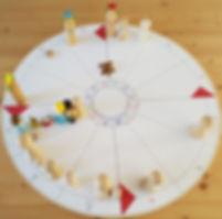 Systemische astrologie.jpg