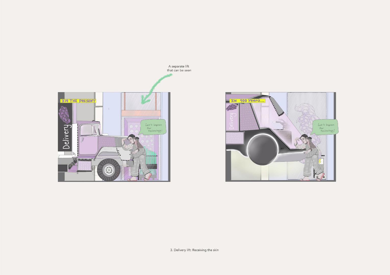 Y3 Final Project - Lift Delivery Scenario section