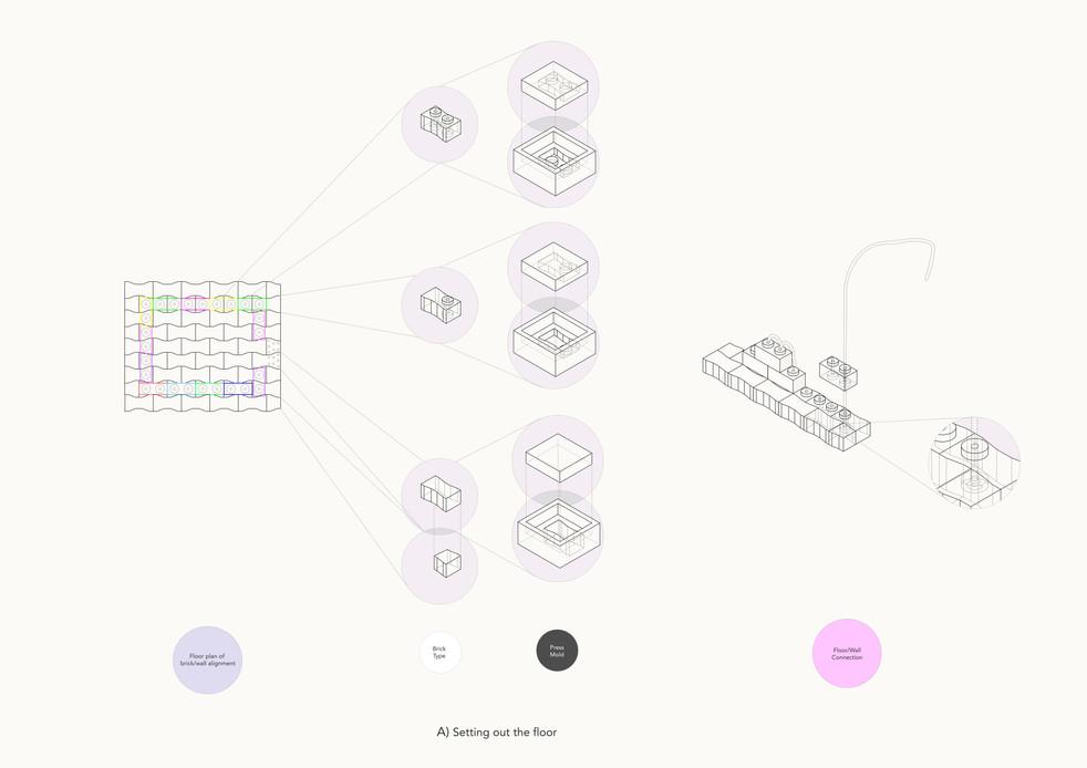 Y3 Project 1 - Construction of Floor